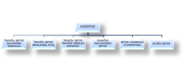 image_141_organigram1.jpg