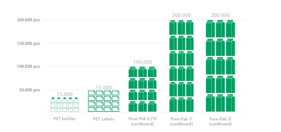 infografika3_en.png
