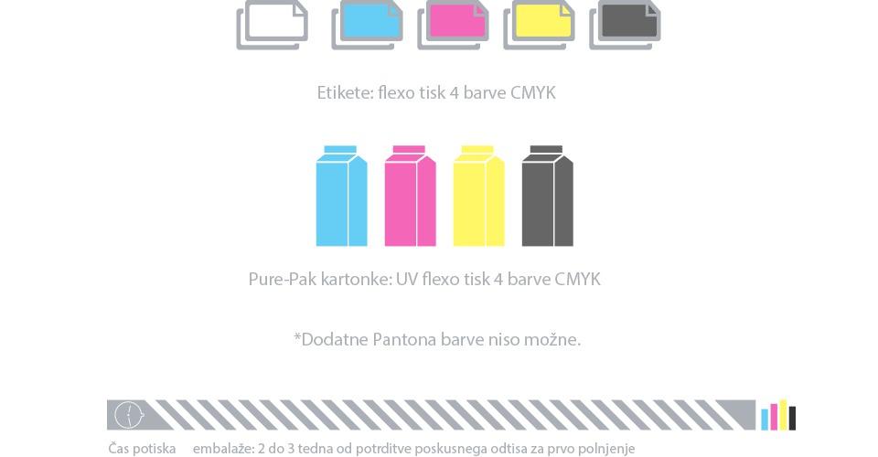 infografika7.png