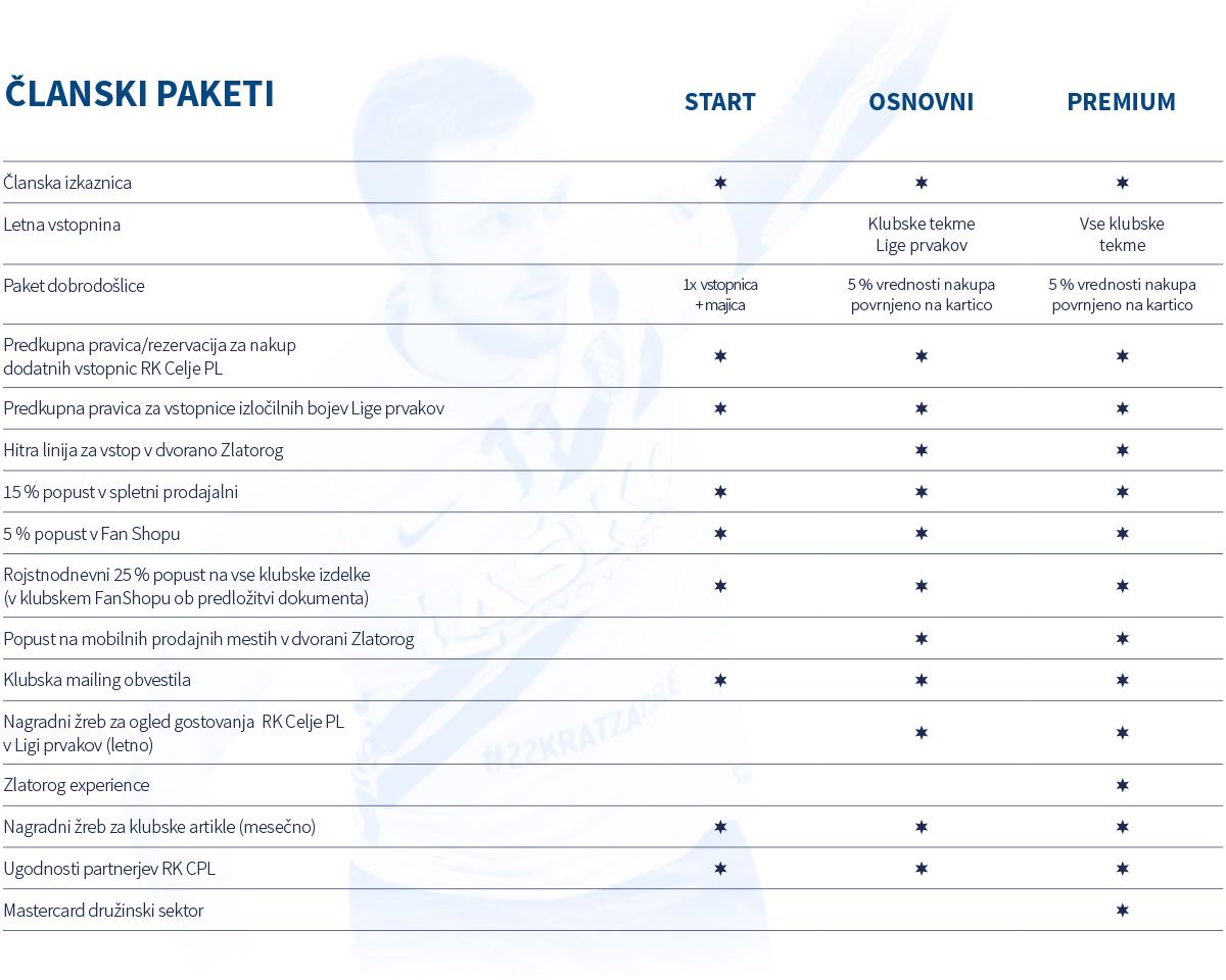 Tabela_ugodnosti-1.jpg